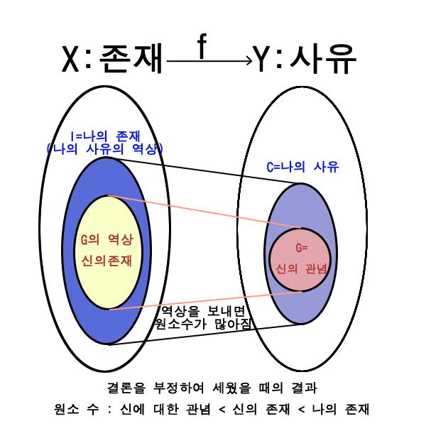 신증명_사본