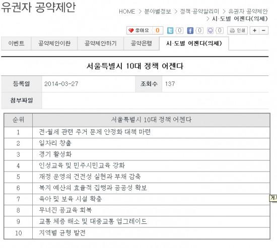 중선관위의 서울시 10대 정책의제 화면