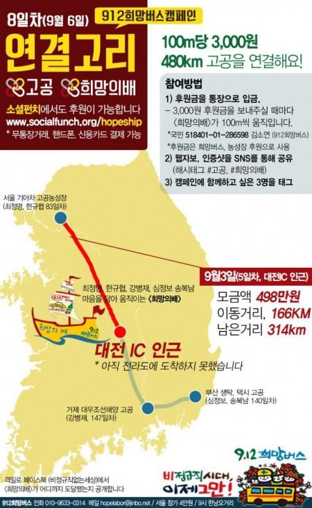 912희망버스 후원웹자보