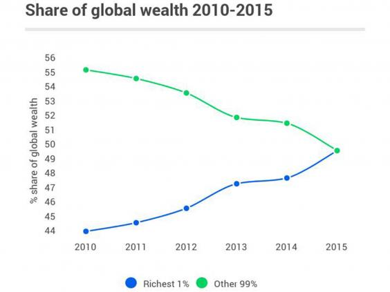 Infographic-Global-Wealth-2010-15