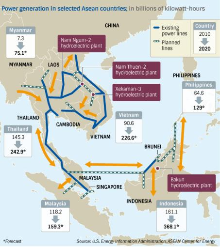 아세안 파워그리드 계획 ⓒ Nikkei Asian Review